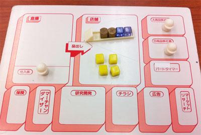 マネジメントゲーム・営業盤